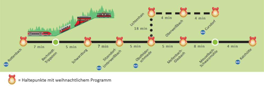 Plan Bahnhöfe